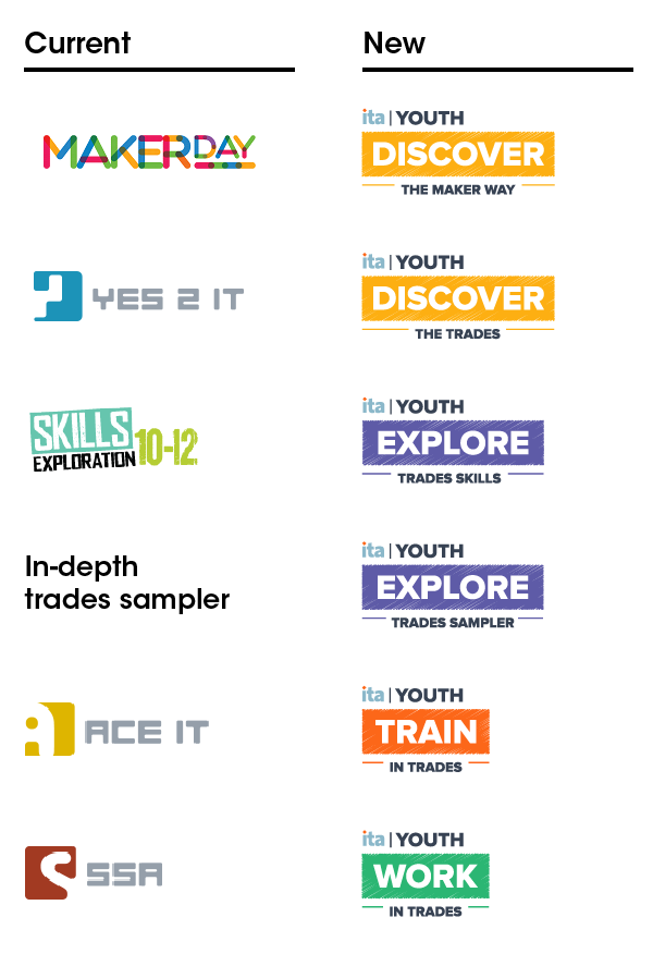ita_youth_programs_current_new